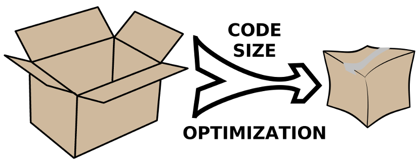 code_size_optimization_graphic
